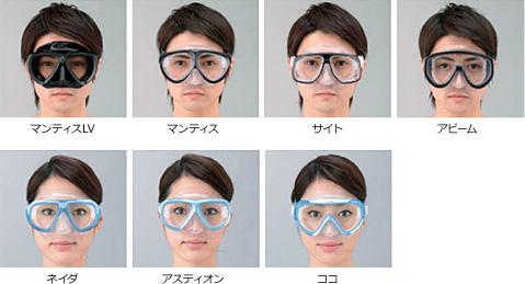 GULLマスク装着イメージ比較表